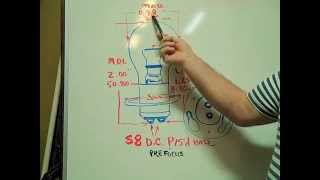 s 8 p15d bulb identification