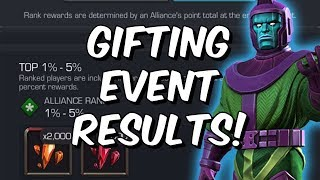 Gifting Event 2017 Results! - Seatin & WhaleMilker27 - Top Leaderboard - Marvel Contest Of Champions