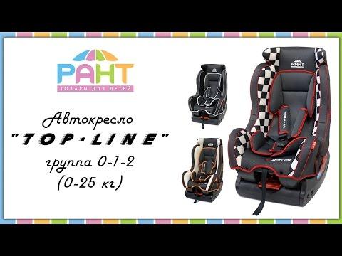 Автокресло RANT Top-Line - Установка