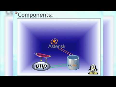 Using PHP and MySQL to Extend Asterisk