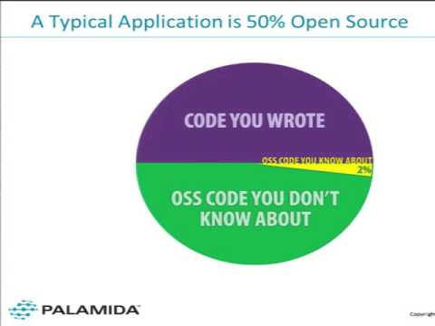 Securing Zombie code in your software