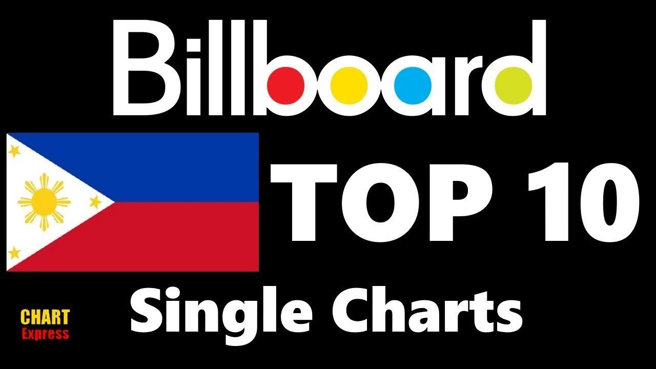 Videos of billboard top 10 singles