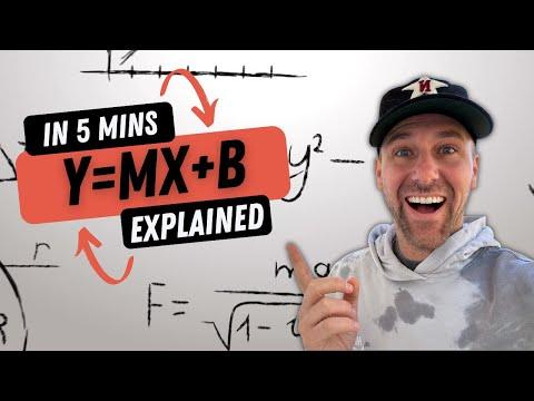 Slope-Intercept Form y=mx+b // TarverAcademy.com