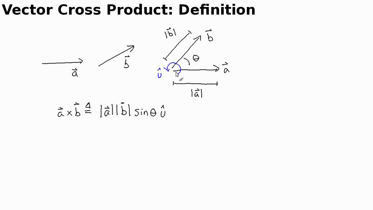 cross vector definition
