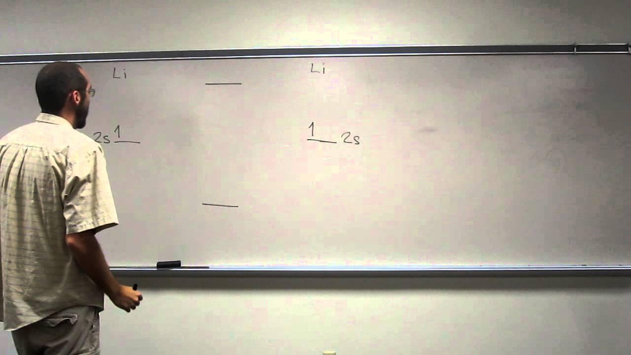 Molecular Orbital Theory  Build Li2  YouTube