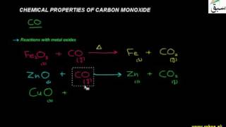 Chemical Properties of Carbonmonoxide
