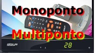 Elsys Configurando Receptor para Monoponto e Multiponto mais Dicas