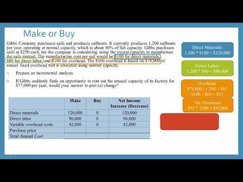 Short-Run Decision Analysis 4 Make or Buyиз YouTube · Длительность: 5 мин9 с