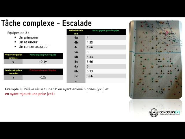 Tâche complexe - Exemple en escalade