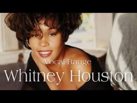 Whitney Houston's Vocal Range: Bb2 - Bb5 - Bb6