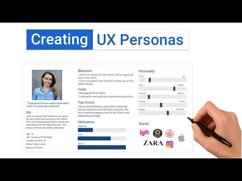 Creating Personas For User Experience Research