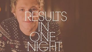 Results In One Night | Trailer