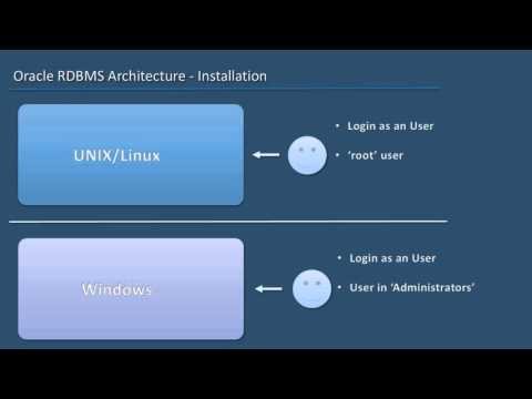 Preview - Oracle RDBMS Architecture Concepts - 02 - Installation