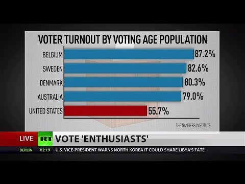 Voter turnout down ahead of midterms