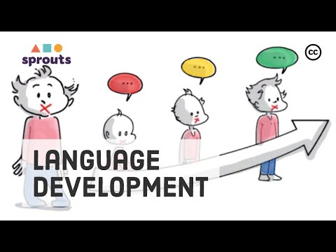 Learning and Development of Language: The First 5 Years of Life
