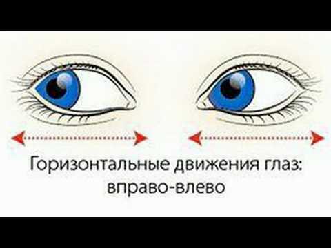 Восстановление зрения по Норбекову