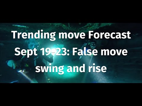 Trending move time Forecast Sept 19-23: False move swing and rise