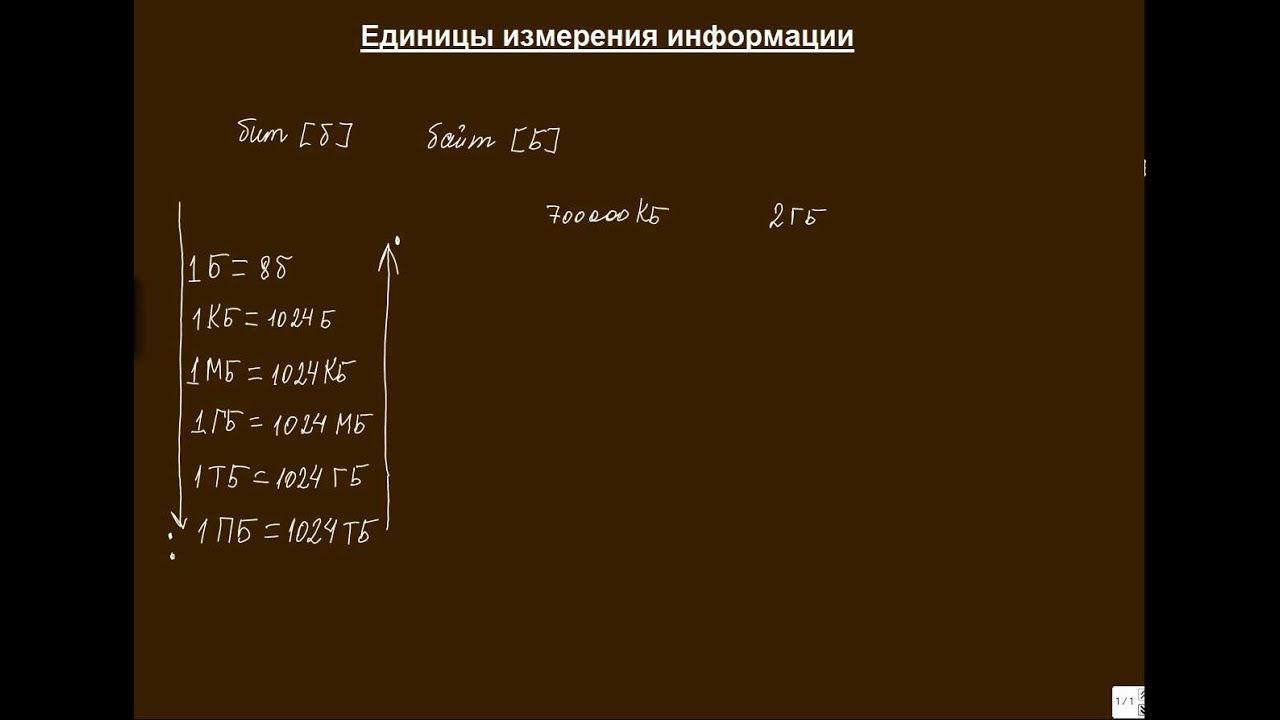 Единицы измерения информации.avi