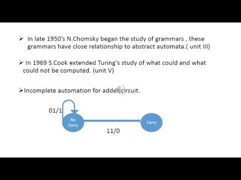 formal languages and automata theory introduction