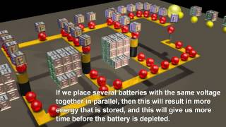 Battery Energy and Power