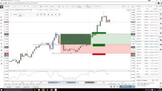 Forex Trading: Combining Structure and Fibonacci