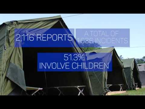 The Report |18/08/2016 | Abuse at Nauru island- The Nauru files
