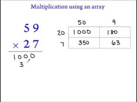 Bethlehem Central: The Array Model in Math, Common Core Standards ...