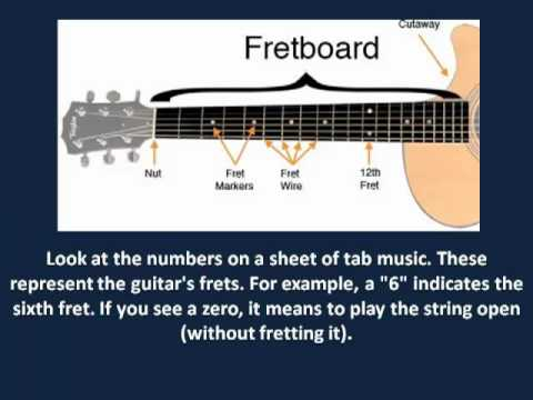 How to Learn Guitar Frets & Tabs - Learn Guitar Tricks ...