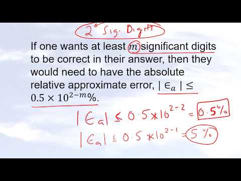 Relationship Between Significant Digits And Absolute Relative Approximate Error