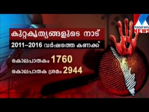 Crime incidents increased in Kerala last five years | Manorama News