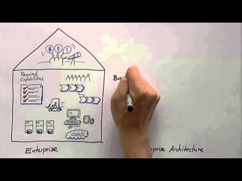 What is Enterprise Architecture? (SAP EA Explorer - Short Video)