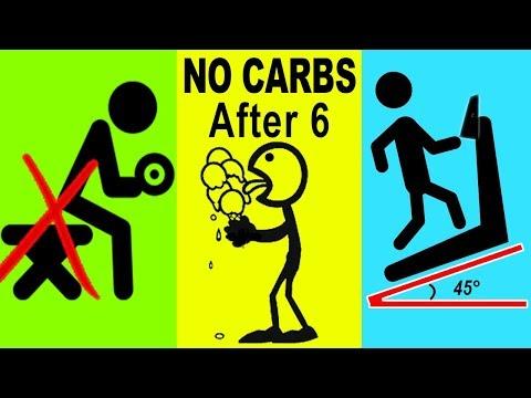 12 LIES YOU STILL BELIEVE About WEIGHT LOSS