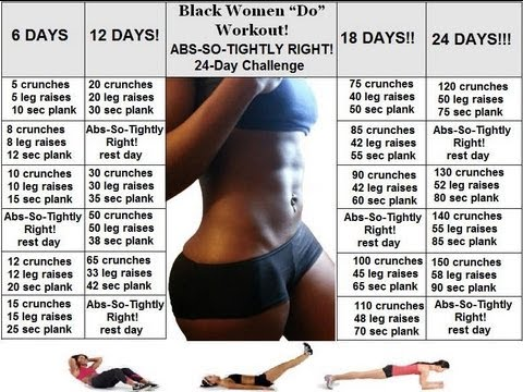 {16} ABS SO TIGHTLY RIGHT 24 DAY AB CHALLENGE..DOES IT ...