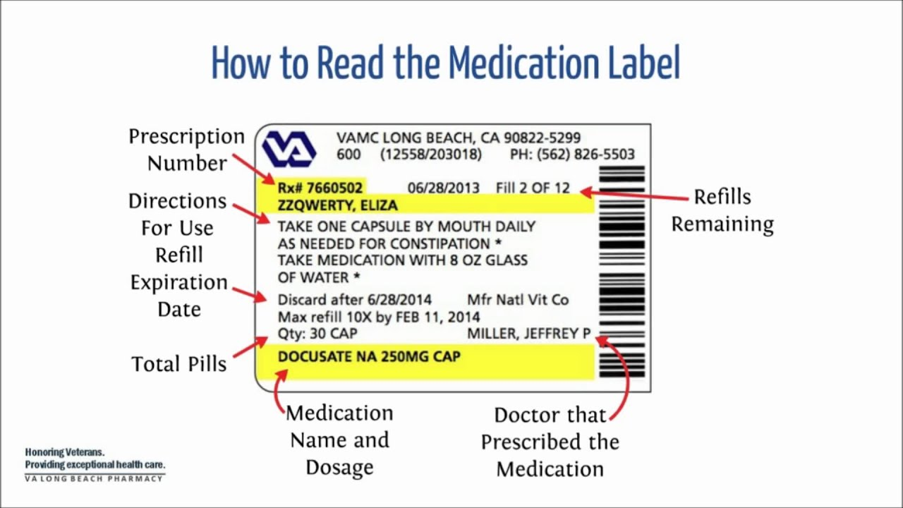 How To Read A Medication Label