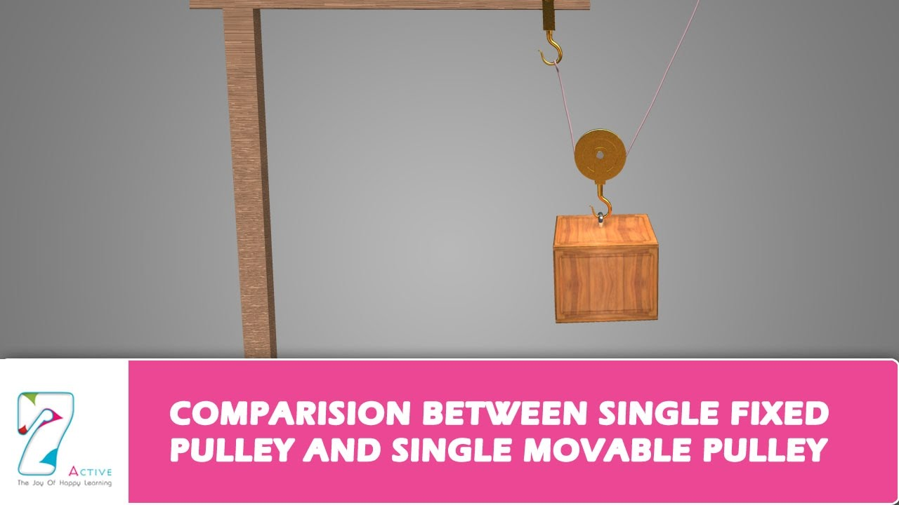 COMPARISON BETWEEN SINGLE FIXED PULLEY AND SINGLE MOVABLE PULLEY