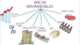 Securitization of your Alternative Investment Portfolio