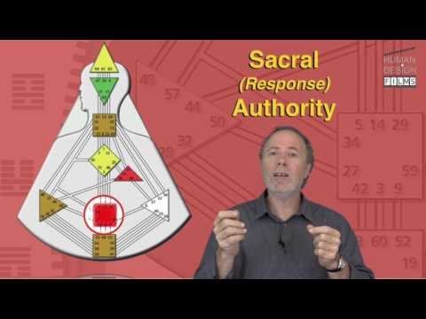 SACRAL AUTHORITY  by Richard Beaumont - PREVIEW
