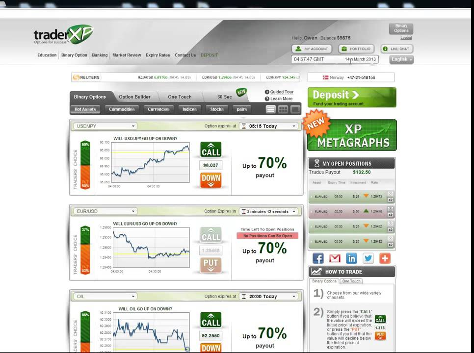 70 binary options system that works