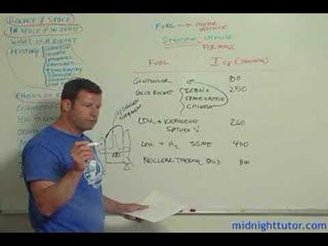 Rocket Science 101:  Rocket Fuels, Units of Measure