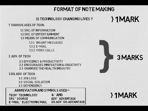 NOTE MAKING FORMAT THE CBSE WAY UNDER 4 MINUTES l ANIMATED VIDEO