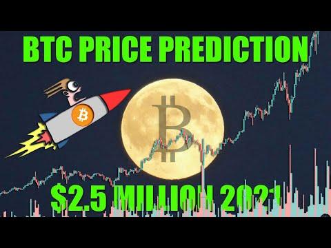 BITCOIN PRICE PREDICTION   2020 - 2024