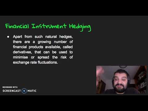 HSC Business Studies Finance: Global Financial Management - Hedging, and Derivatives