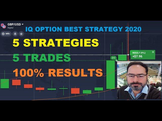 Adnan IQ Option Best Strategy 2020