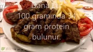 Protein içeren yemekler, yiyecekler, içecekler, gıdalar ve besinler tablosu ve fitness