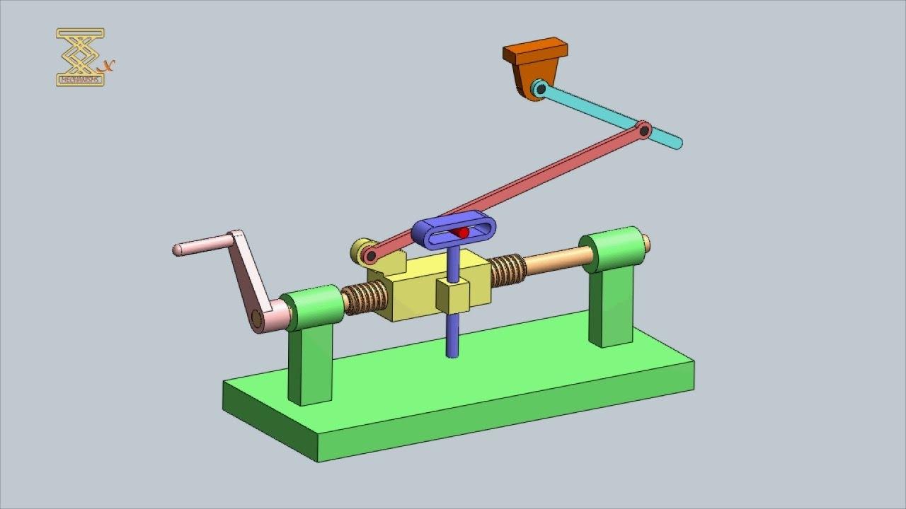 Mechanism Wheel Lever : Lever screw mechanism of a slide youtube