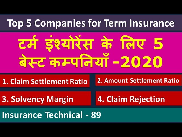 Top 5 companies for Term Insurance   Best Company for Term Insurance