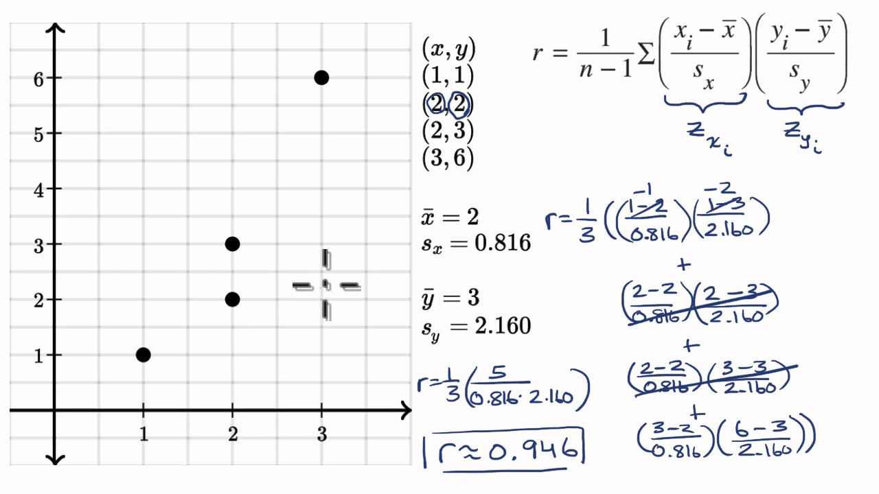 Calculating correlation coefficient r (video)  Khan Academy