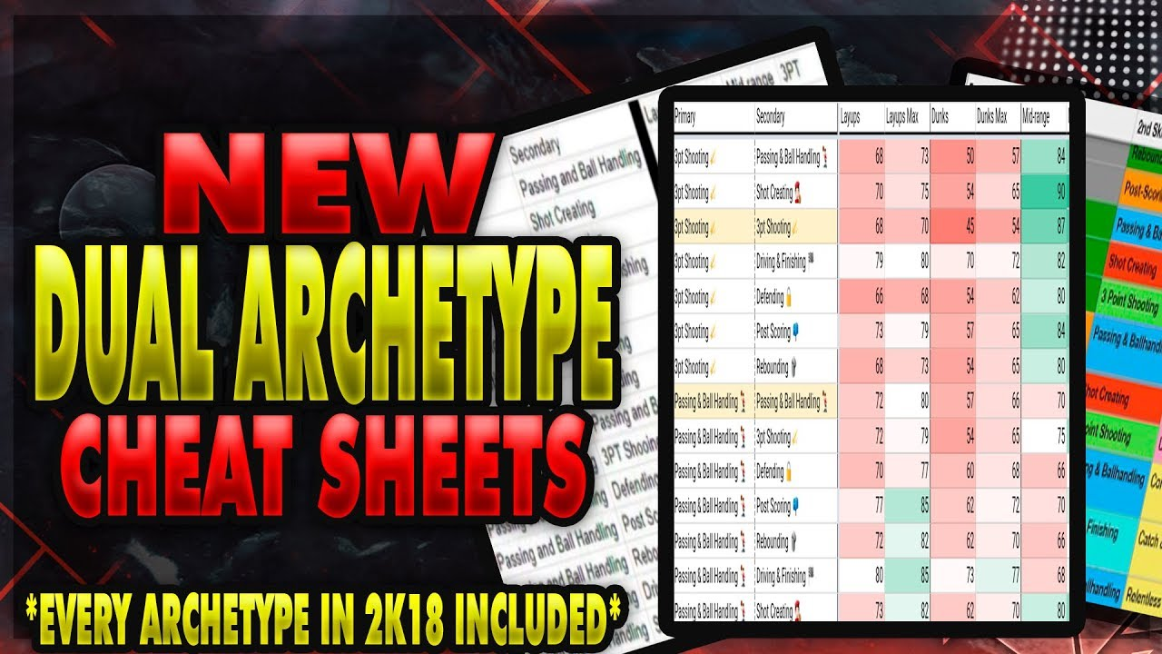 NBA 2k18 Dual Archetype Cheat Sheet | All Possible Dual Archetype Builds |  Best Player Build