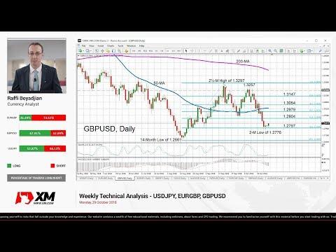 Weekly Technical Analysis: 29/10/2018 - USDJPY, EURGBP, GBPUSD