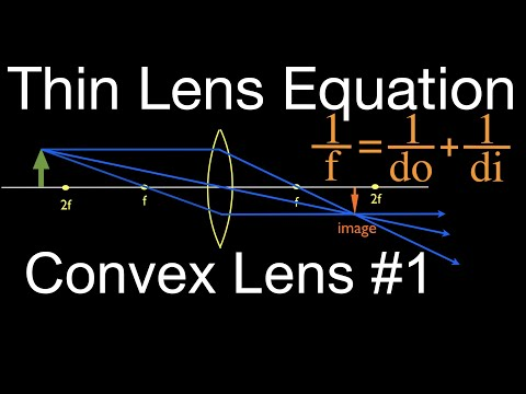 Thin Lens Equation (1of 6) Convex Lens, Object Distance Greater Then f.